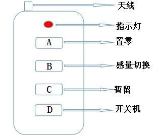 仲恒KS_CS系列电子吊秤使用说明书